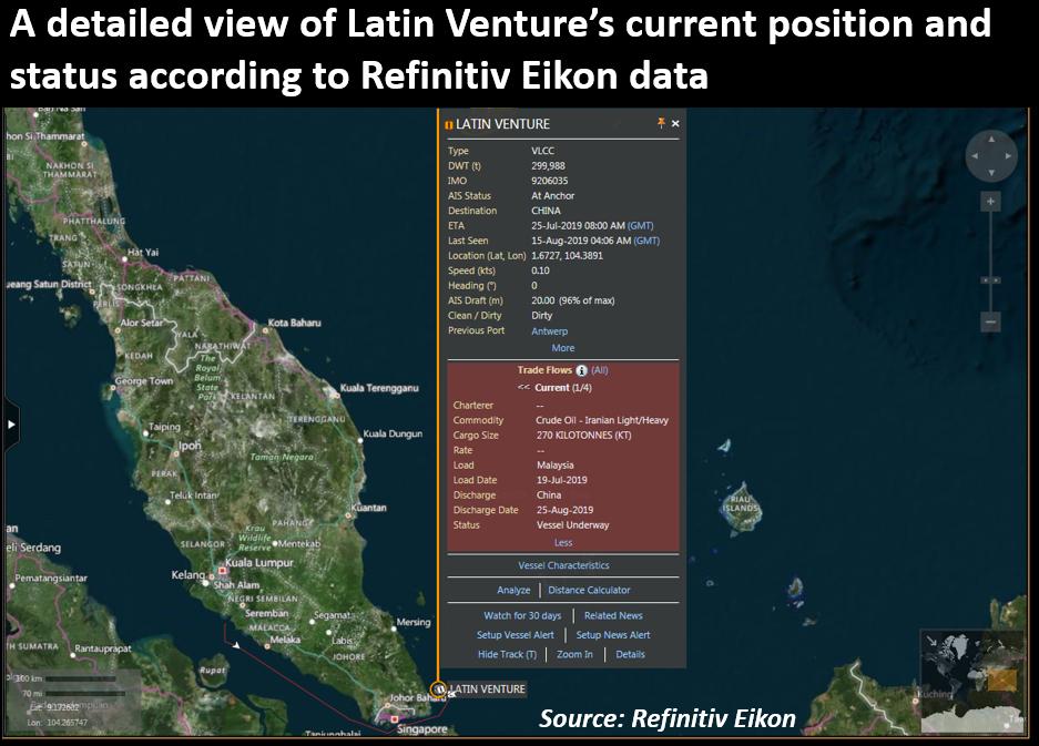 LatinVentureLatest
